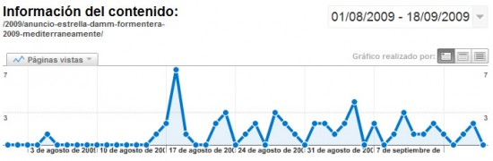 trafigo google analytics