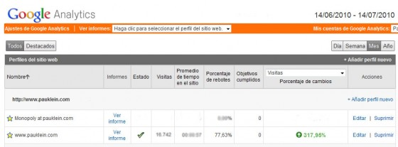 marketing viral resultado del experimento incremento del trfico de un 300%