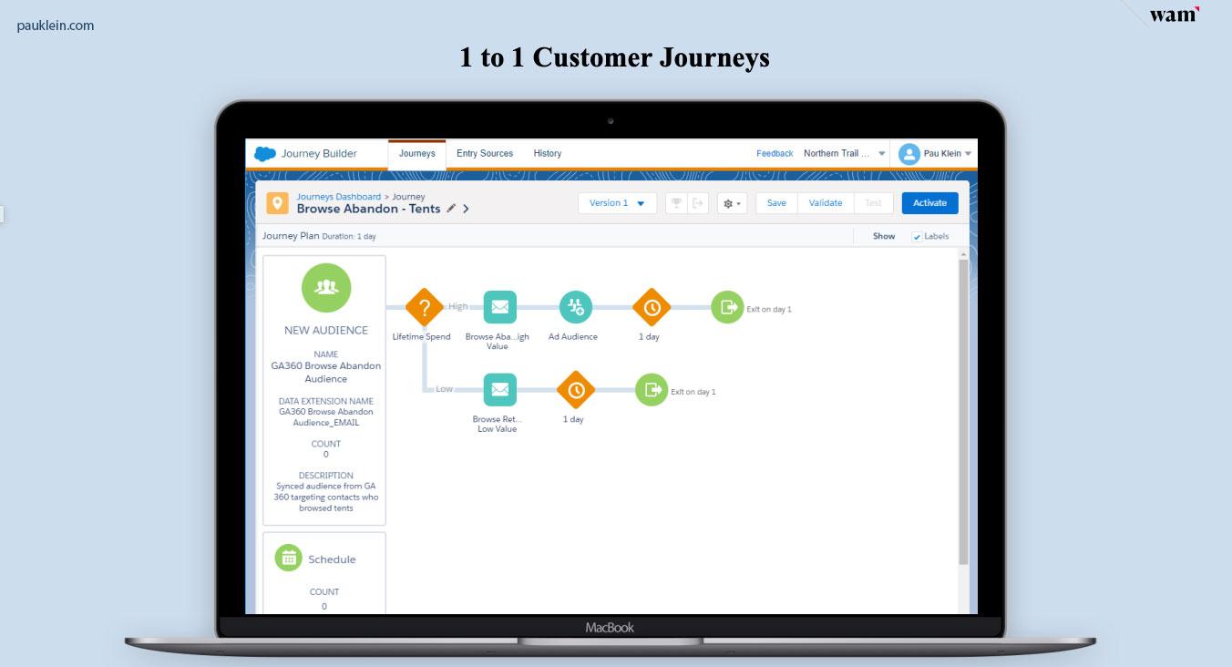marketing-cloud-journey-builder-salesforce-pau-klein